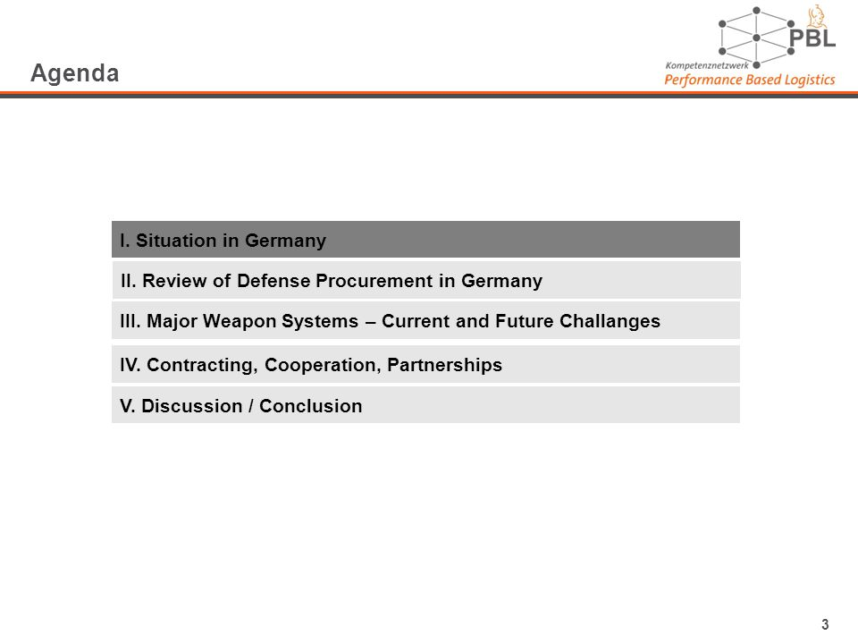 3 Agenda II.Review of Defense Procurement in Germany I.