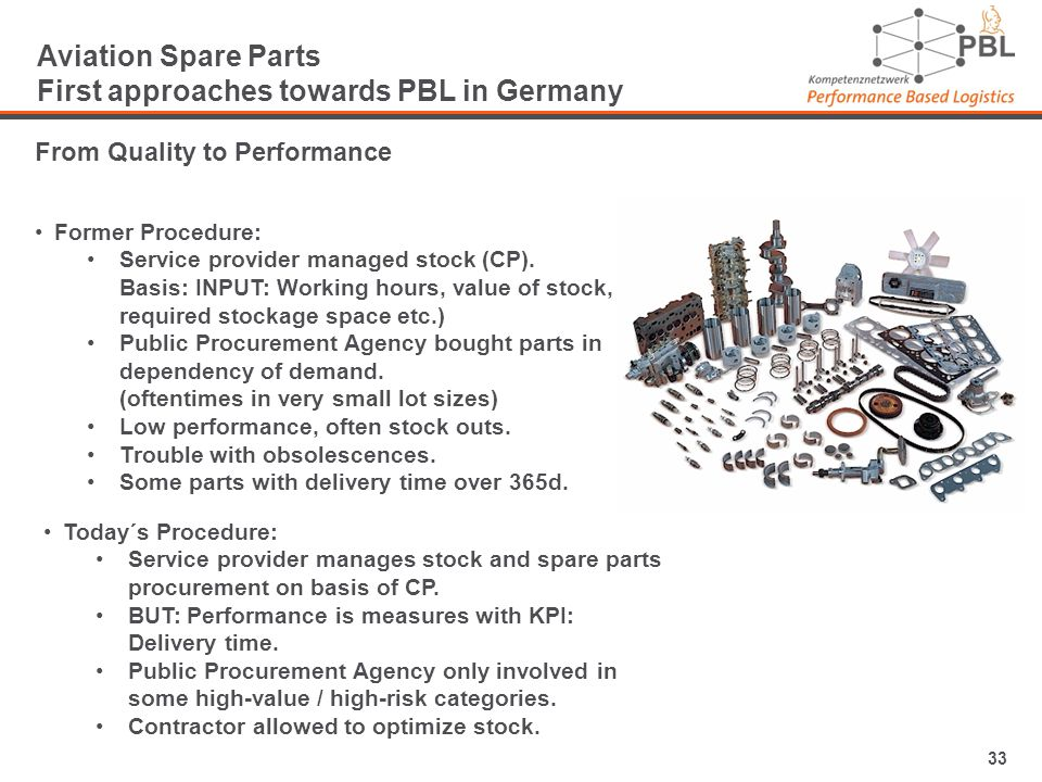 33 Aviation Spare Parts First approaches towards PBL in Germany From Quality to Performance Former Procedure: Service provider managed stock (CP).