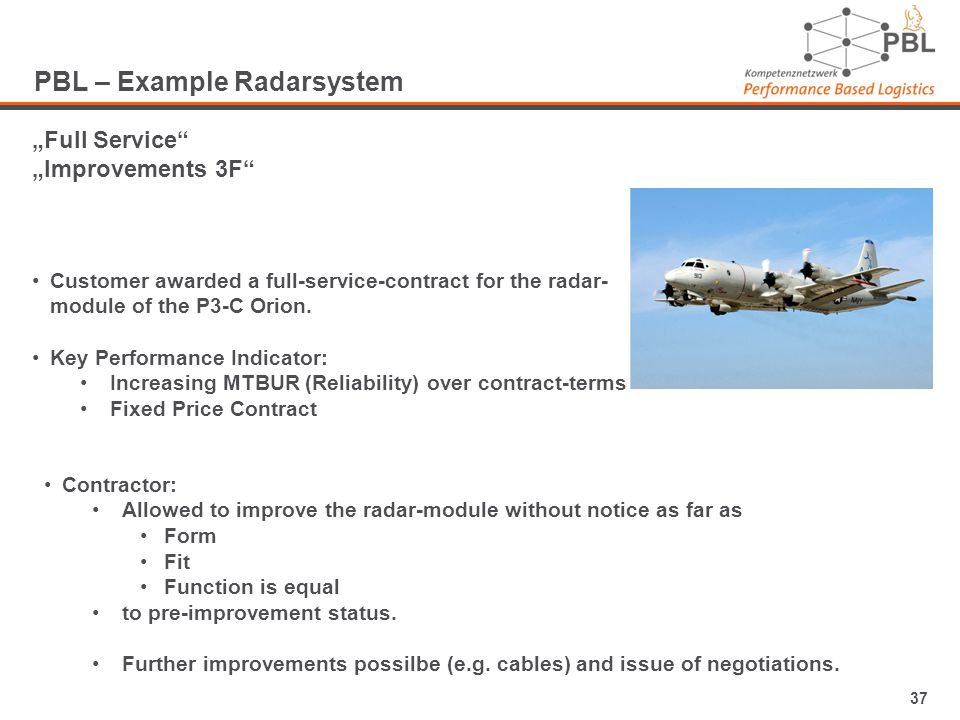 37 PBL – Example Radarsystem Full Service Improvements 3F Customer awarded a full-service-contract for the radar- module of the P3-C Orion.