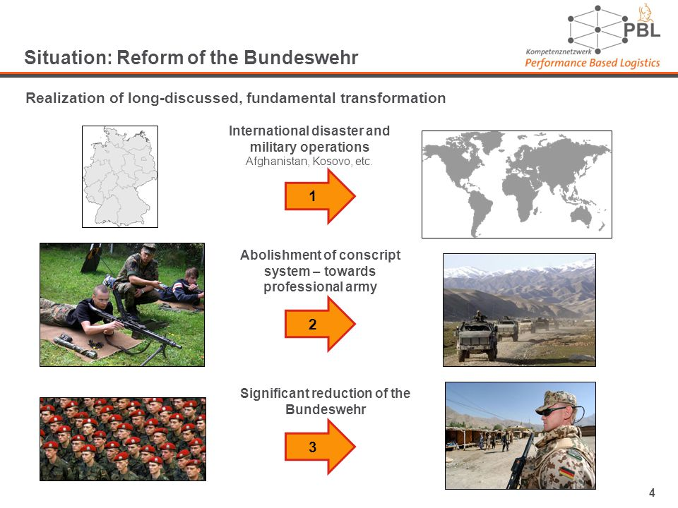 4 Situation: Reform of the Bundeswehr Realization of long-discussed, fundamental transformation 1 2 3 International disaster and military operations Afghanistan, Kosovo, etc.