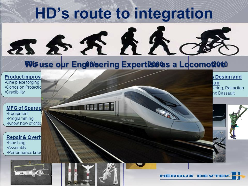 HDs route to integration Repair & Overhaul : Finishing Assembly Performance knowledge Product improvement One piece forging Corrosion Protection Credibility MFG of Spare parts Equipment Programming Know-how of critical part 80s Build To Print Assy C130 Assy to Lockheed KC-135 and P3 to US Government Landing Gear Design Design / Manufacture the Learjet 45 and RQ4A & B90s Systems Design and integration W&B, Steering, Retraction CH53K and Dassault 2010 Design Development and Qualification X45, BA 609, F-35 uplocks, Legacy 450 and LJ 85 2000 We use our Engineering Expertise as a Locomotive