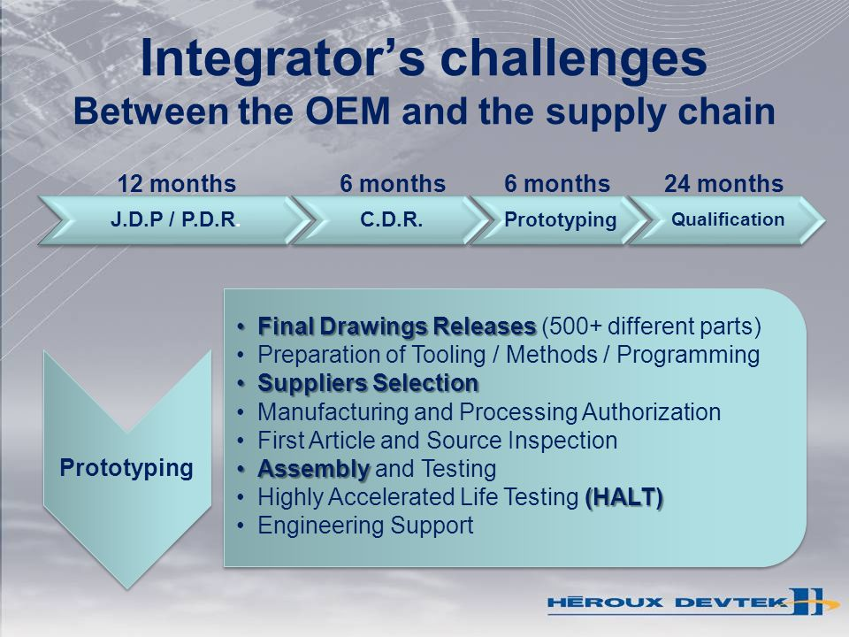 Integrators challenges Between the OEM and the supply chain 12 months24 months6 months Prototyping Final Drawings ReleasesFinal Drawings Releases (500+ different parts) Preparation of Tooling / Methods / Programming Suppliers SelectionSuppliers Selection Manufacturing and Processing Authorization First Article and Source Inspection AssemblyAssembly and Testing (HALT)Highly Accelerated Life Testing (HALT) Engineering Support