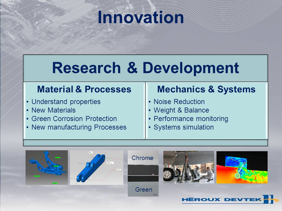 Innovation Research & Development Material & Processes Understand properties New Materials Green Corrosion Protection New manufacturing Processes Mechanics & Systems Noise Reduction Weight & Balance Performance monitoring Systems simulation Chrome Green