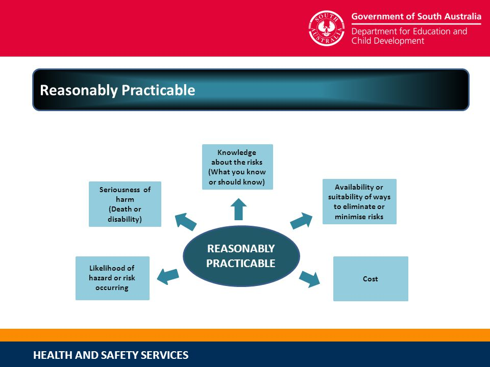 HEALTH AND SAFETY SERVICES Reasonably Practicable REASONABLY PRACTICABLE Likelihood of hazard or risk occurring Seriousness of harm (Death or disabili
