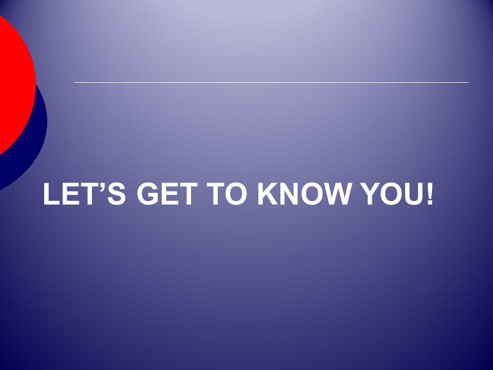 LETS GET TO KNOW YOU!