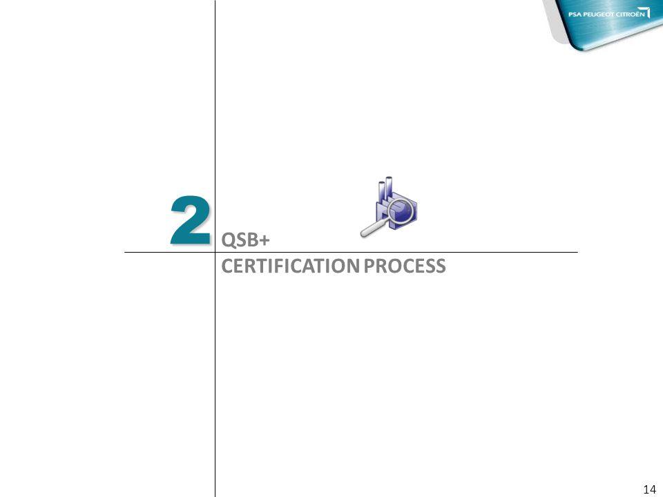 14 2 QSB+ CERTIFICATION PROCESS