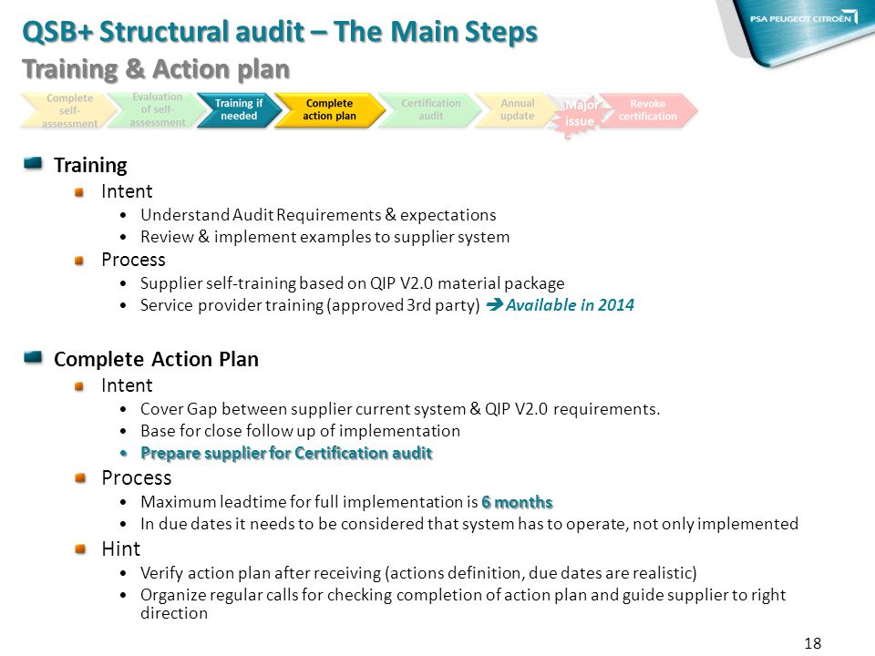 18 Training Intent Understand Audit Requirements & expectations Review & implement examples to supplier system Process Supplier self-training based on