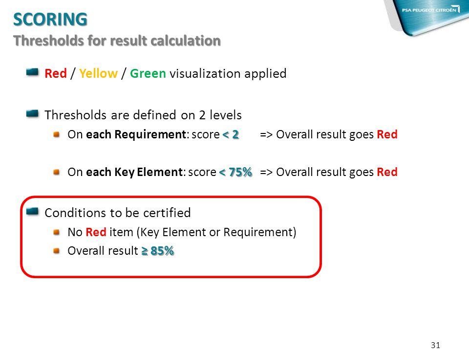 31 SCORING Thresholds for result calculation Red / Yellow / Green visualization applied Thresholds are defined on 2 levels Overall result goes Red Con