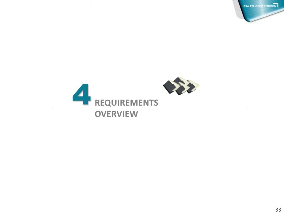 33 4 REQUIREMENTS OVERVIEW