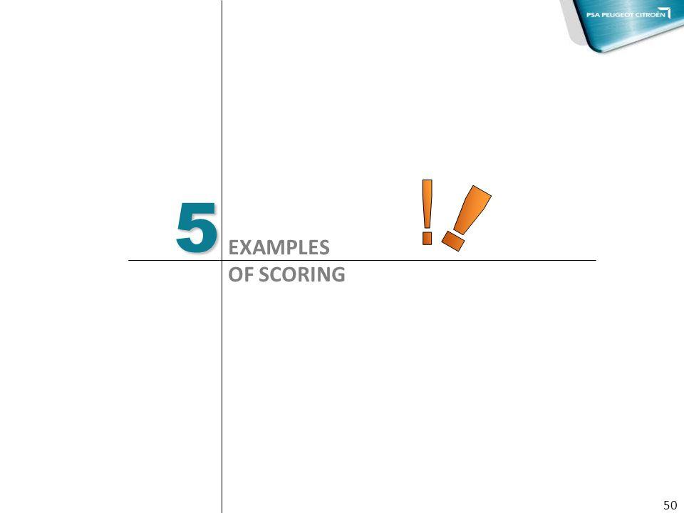 50 5 EXAMPLES OF SCORING