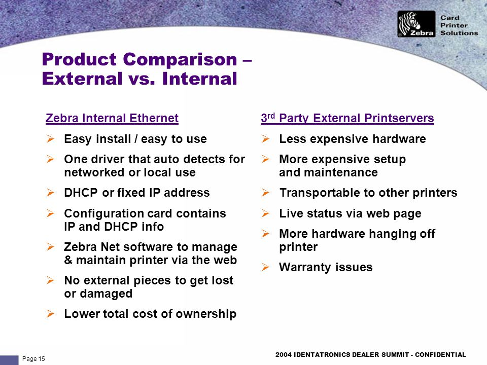 Page 15 2004 IDENTATRONICS DEALER SUMMIT - CONFIDENTIAL Product Comparison – External vs.