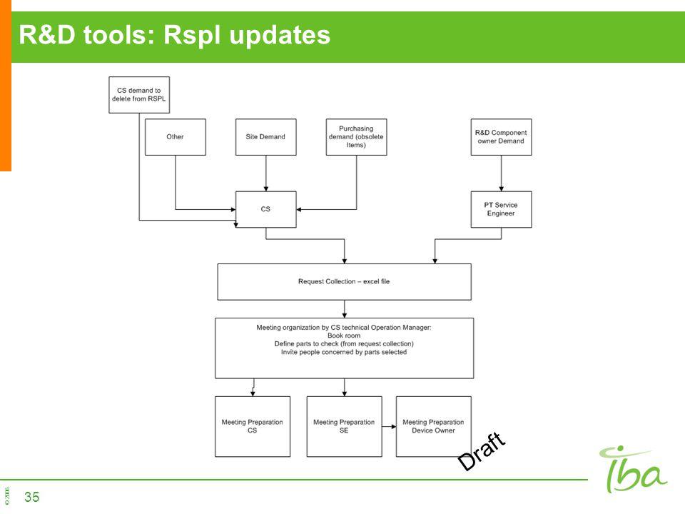 © 2006 R&D tools: Rspl updates 35 Draft
