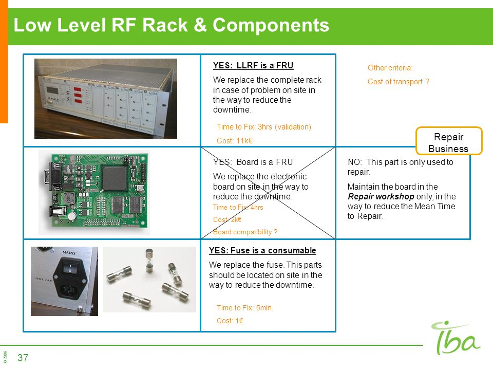 © 2006 37 Low Level RF Rack & Components YES: LLRF is a FRU We replace the complete rack in case of problem on site in the way to reduce the downtime.