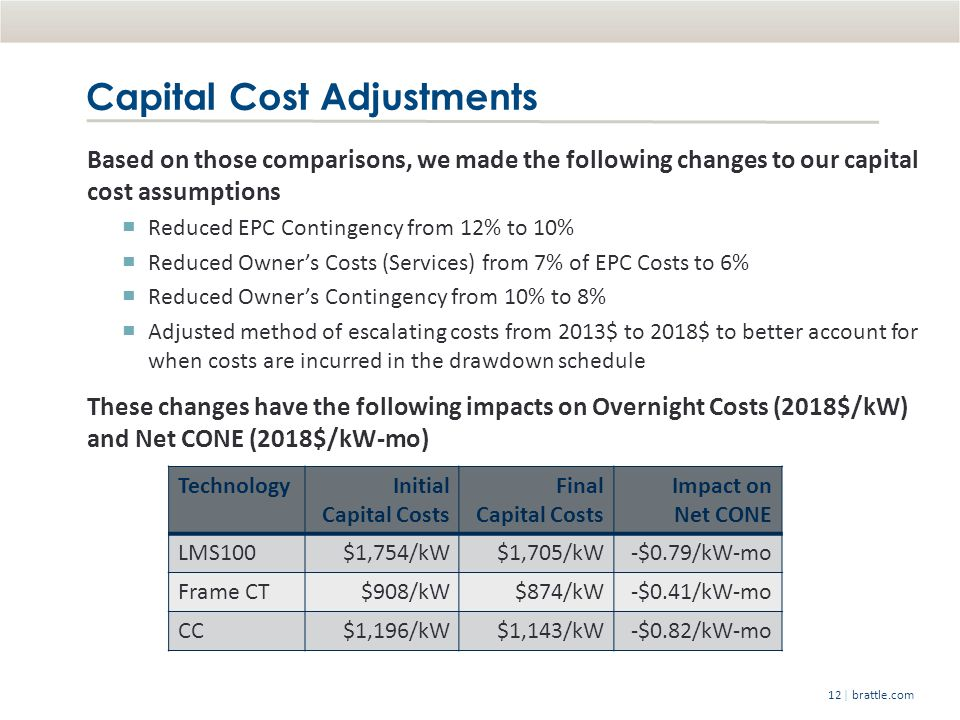 | brattle.com12 Capital Cost Adjustments Based on those comparisons, we made the following changes to our capital cost assumptions Reduced EPC Contingency from 12% to 10% Reduced Owners Costs (Services) from 7% of EPC Costs to 6% Reduced Owners Contingency from 10% to 8% Adjusted method of escalating costs from 2013$ to 2018$ to better account for when costs are incurred in the drawdown schedule These changes have the following impacts on Overnight Costs (2018$/kW) and Net CONE (2018$/kW-mo) TechnologyInitial Capital Costs Final Capital Costs Impact on Net CONE LMS100$1,754/kW$1,705/kW-$0.79/kW-mo Frame CT$908/kW$874/kW-$0.41/kW-mo CC$1,196/kW$1,143/kW-$0.82/kW-mo