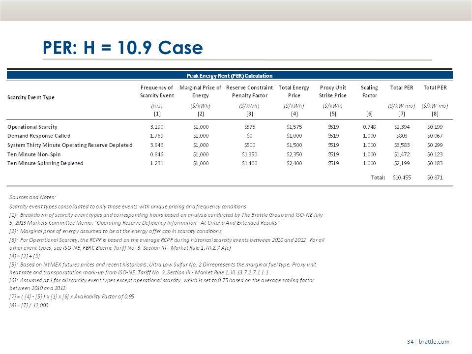 | brattle.com34 PER: H = 10.9 Case