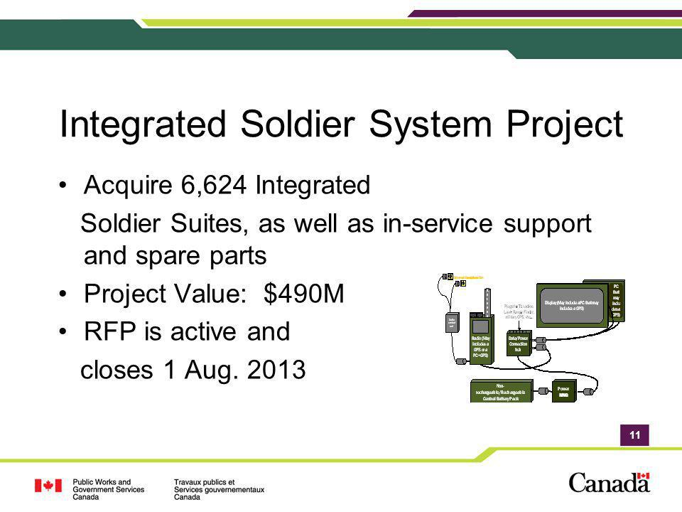 11 Integrated Soldier System Project Acquire 6,624 Integrated Soldier Suites, as well as in-service support and spare parts Project Value: $490M RFP i