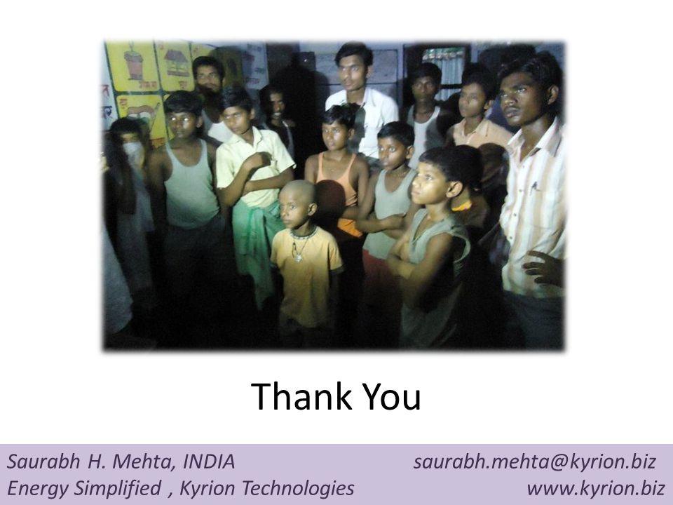 Saurabh H. Mehta, INDIA saurabh.mehta@kyrion.biz Energy Simplified, Kyrion Technologies www.kyrion.biz Thank You