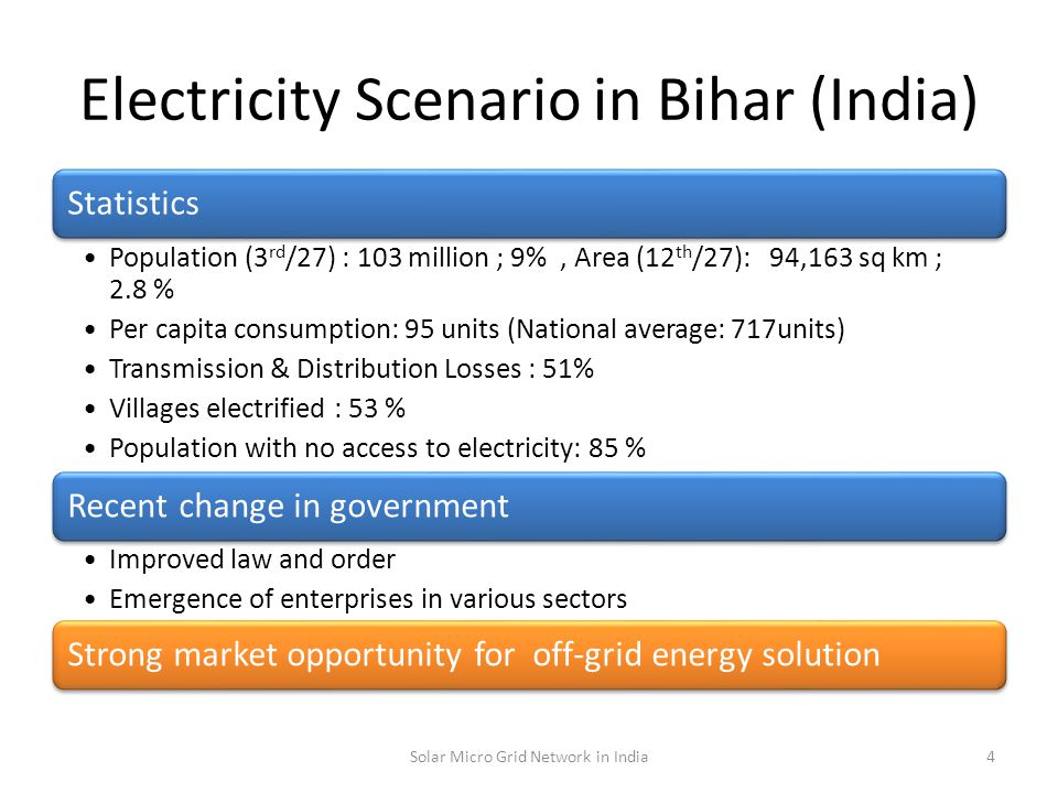 Electricity Scenario in Bihar (India) Statistics Population (3 rd /27) : 103 million ; 9%, Area (12 th /27): 94,163 sq km ; 2.8 % Per capita consumption: 95 units (National average: 717units) Transmission & Distribution Losses : 51% Villages electrified : 53 % Population with no access to electricity: 85 % Recent change in government Improved law and order Emergence of enterprises in various sectors Strong market opportunity for off-grid energy solution 4Solar Micro Grid Network in India
