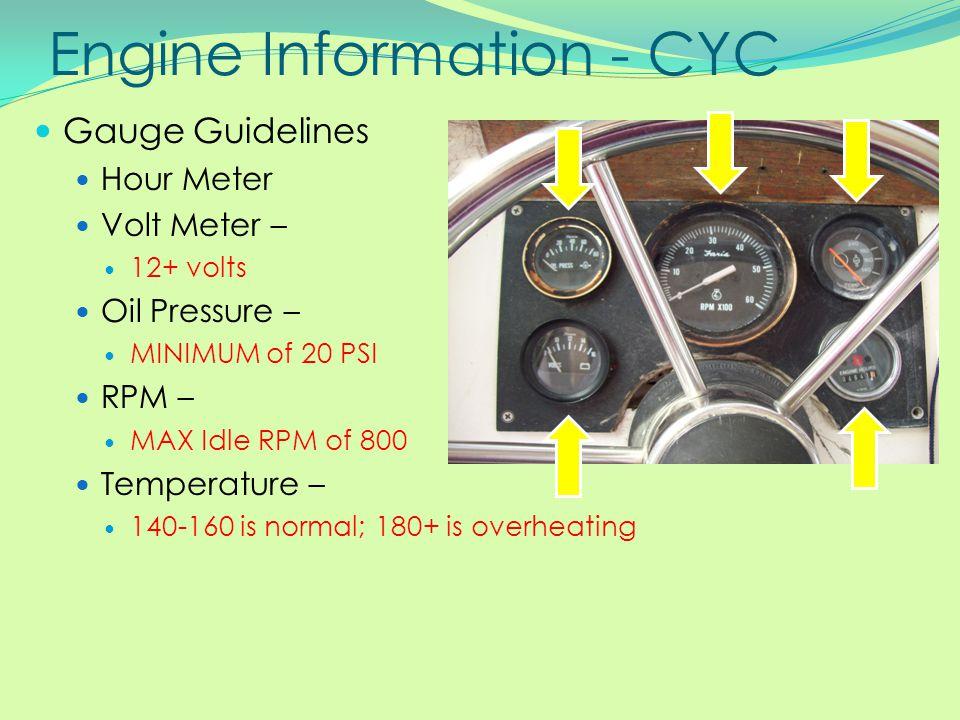 Engine Information - CYC Gauge Guidelines Hour Meter Volt Meter – 12+ volts Oil Pressure – MINIMUM of 20 PSI RPM – MAX Idle RPM of 800 Temperature – 1
