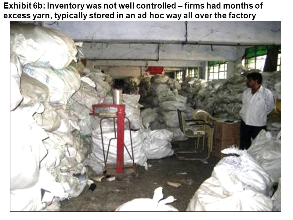 Exhibit 6b: Inventory was not well controlled – firms had months of excess yarn, typically stored in an ad hoc way all over the factory