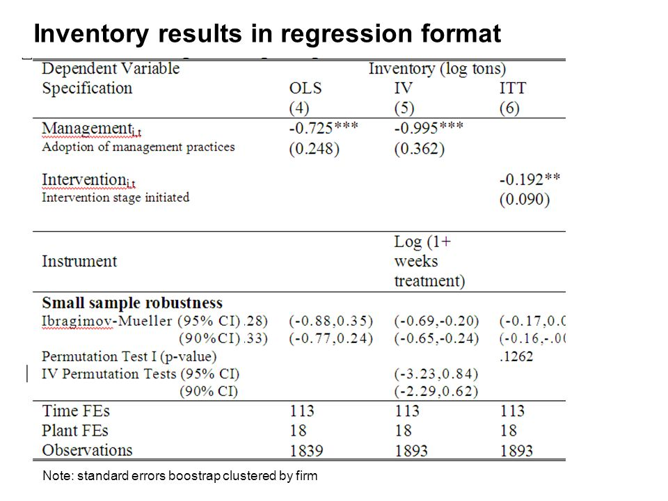 Inventory results in regression format Note: standard errors boostrap clustered by firm