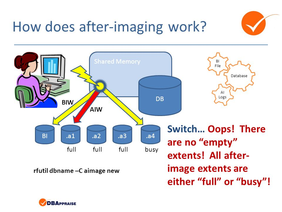 How does after-imaging work? Database BI File AI Logs BI.a1.a4.a3.a2 Shared Memory DB BIW AIW rfutil dbname –C aimage new Switch… Oops! There are no e
