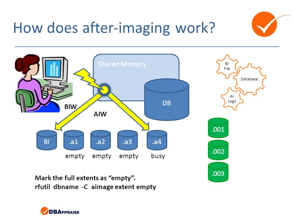 How does after-imaging work? Database BI File AI Logs BI.a1.a4.a3.a2 Shared Memory DB BIW AIW Mark the full extents as empty. rfutil dbname -C aimage