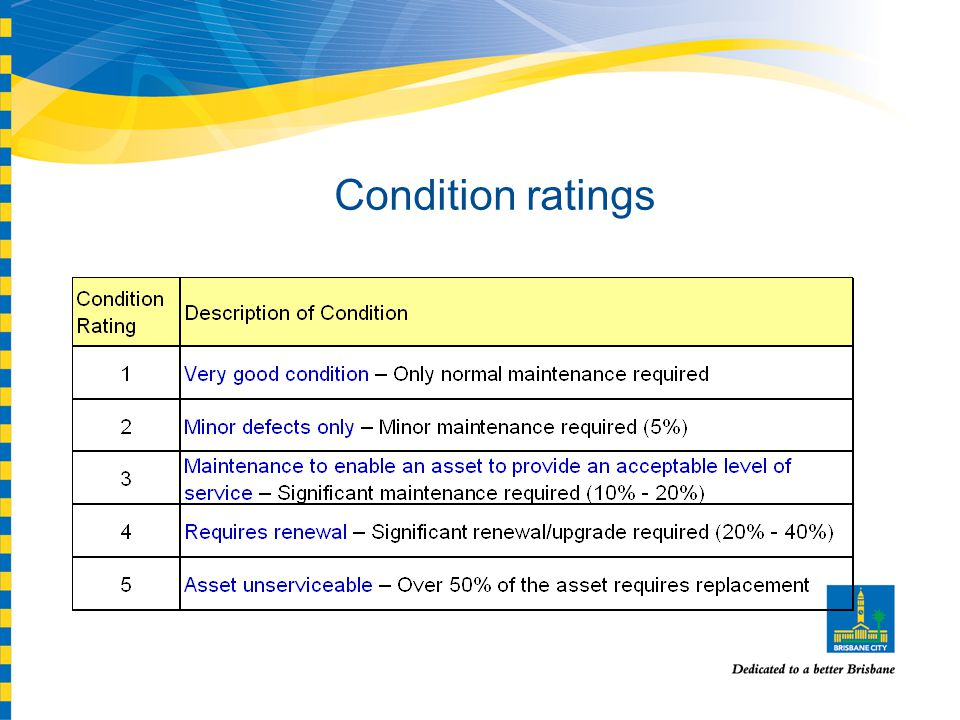 Condition ratings