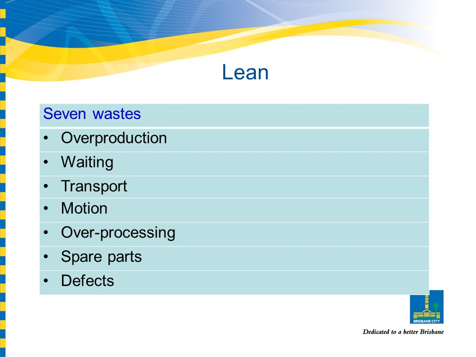 Lean Seven wastes Overproduction Waiting Transport Motion Over-processing Spare parts Defects