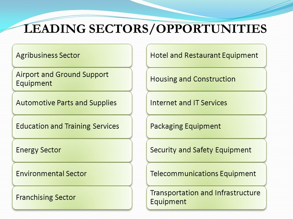 LEADING SECTORS/OPPORTUNITIES Agribusiness Sector Airport and Ground Support Equipment Automotive Parts and SuppliesEducation and Training ServicesEne