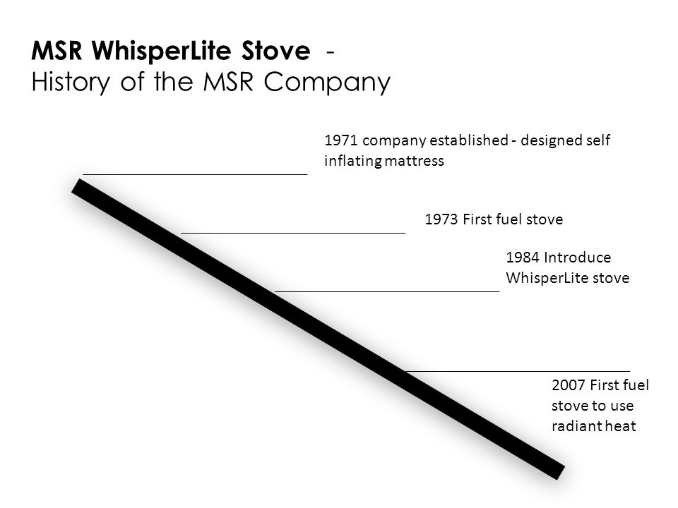 MSR WhisperLite Stove - History of the MSR Company 1971 company established - designed self inflating mattress 1973 First fuel stove 2007 First fuel stove to use radiant heat 1984 Introduce WhisperLite stove