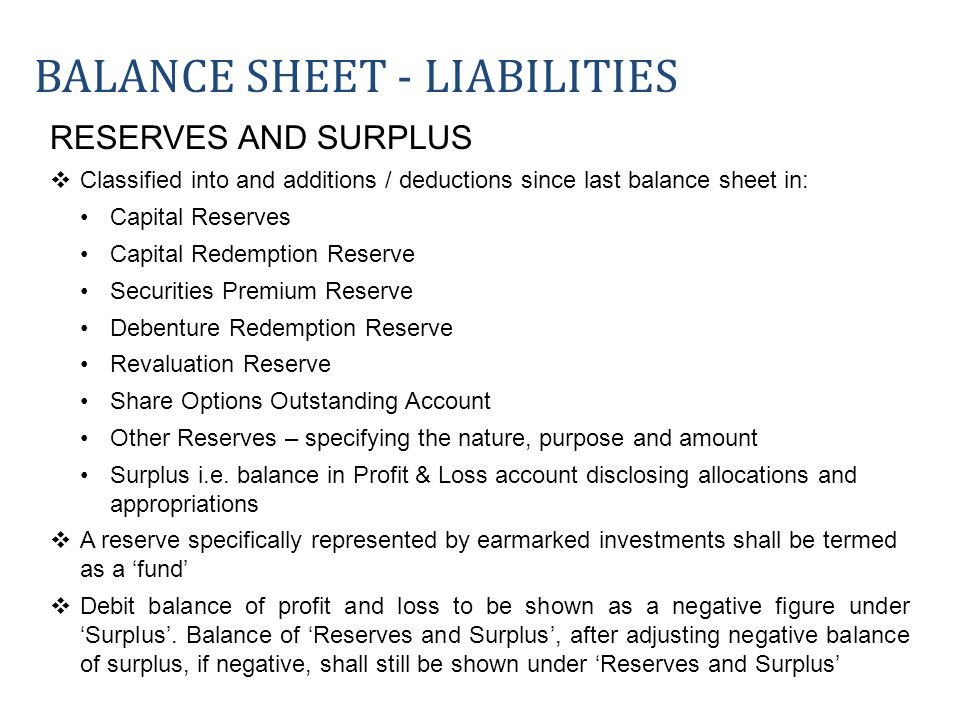 RESERVES AND SURPLUS Classified into and additions / deductions since last balance sheet in: Capital Reserves Capital Redemption Reserve Securities Pr