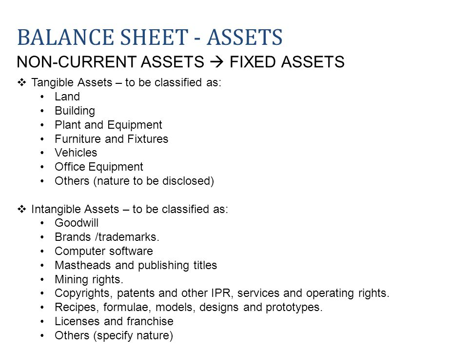 BALANCE SHEET - ASSETS NON-CURRENT ASSETS FIXED ASSETS Tangible Assets – to be classified as: Land Building Plant and Equipment Furniture and Fixtures