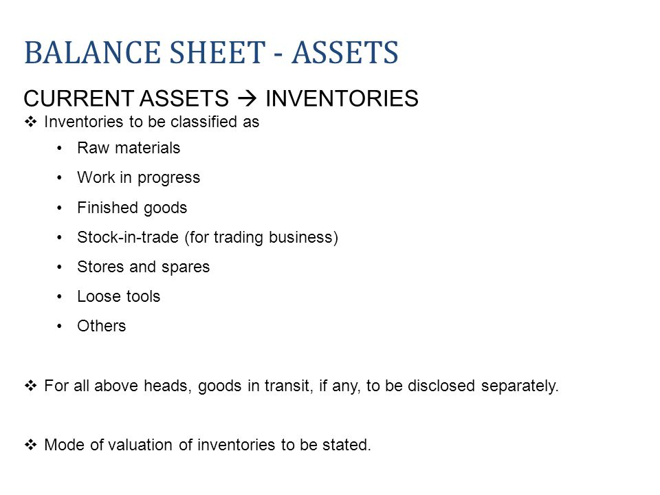 CURRENT ASSETS INVENTORIES Inventories to be classified as Raw materials Work in progress Finished goods Stock-in-trade (for trading business) Stores
