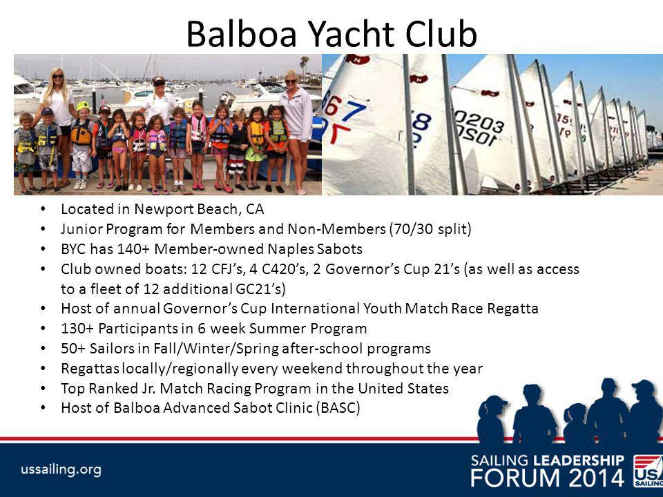 Balboa Yacht Club Located in Newport Beach, CA Junior Program for Members and Non-Members (70/30 split) BYC has 140+ Member-owned Naples Sabots Club owned boats: 12 CFJs, 4 C420s, 2 Governors Cup 21s (as well as access to a fleet of 12 additional GC21s) Host of annual Governors Cup International Youth Match Race Regatta 130+ Participants in 6 week Summer Program 50+ Sailors in Fall/Winter/Spring after-school programs Regattas locally/regionally every weekend throughout the year Top Ranked Jr.