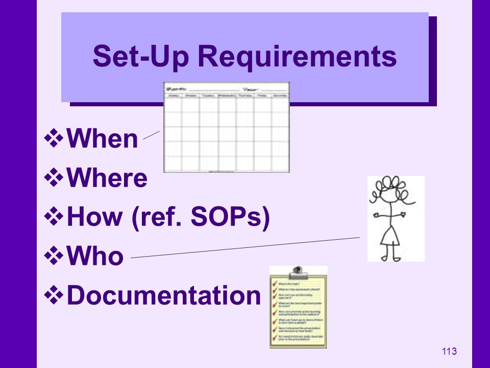 113 Set-Up Requirements When Where How (ref. SOPs) Who Documentation