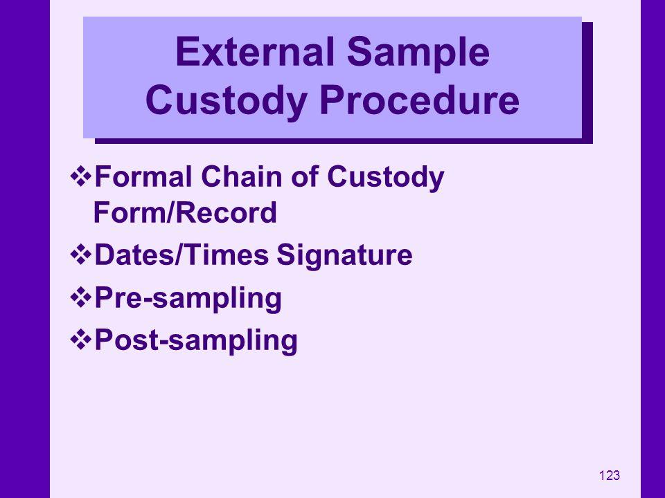 123 External Sample Custody Procedure Formal Chain of Custody Form/Record Dates/Times Signature Pre-sampling Post-sampling