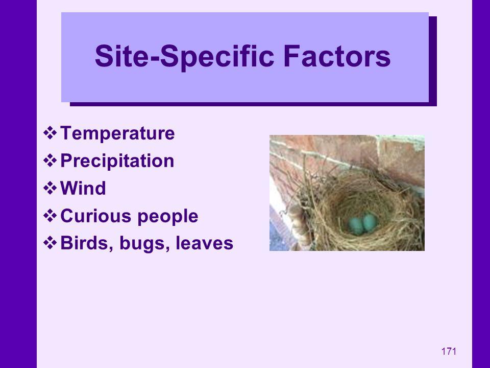 171 Site-Specific Factors Temperature Precipitation Wind Curious people Birds, bugs, leaves