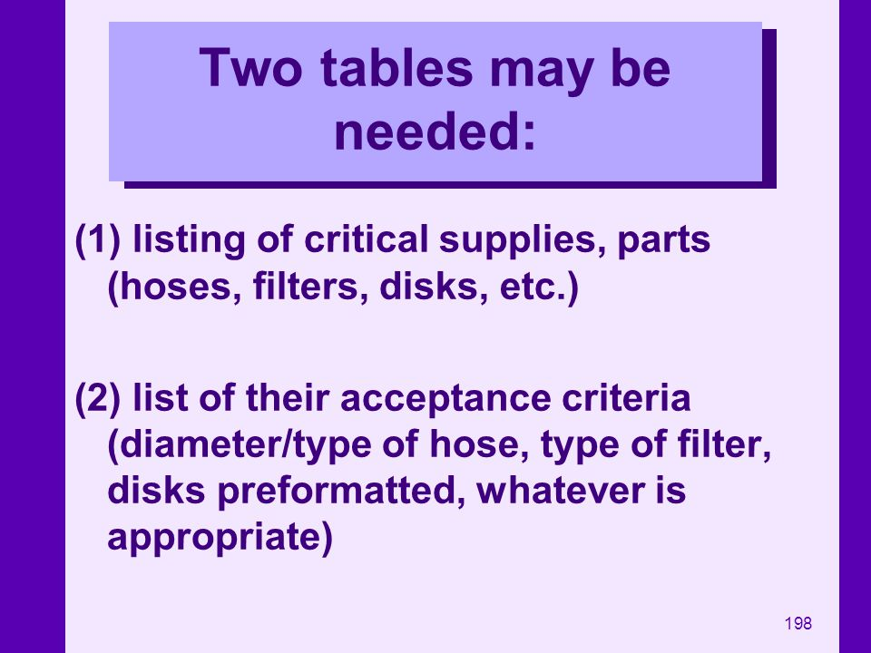 198 Two tables may be needed: (1) listing of critical supplies, parts (hoses, filters, disks, etc.) (2) list of their acceptance criteria (diameter/ty