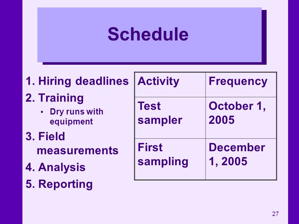 27 Schedule 1. Hiring deadlines 2. Training Dry runs with equipment 3. Field measurements 4. Analysis 5. Reporting ActivityFrequency Test sampler Octo