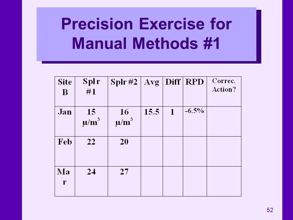 52 Precision Exercise for Manual Methods #1