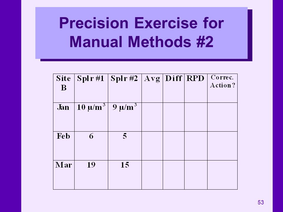 53 Precision Exercise for Manual Methods #2