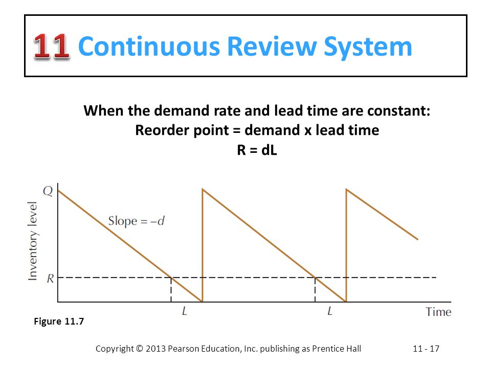 Copyright © 2013 Pearson Education, Inc. publishing as Prentice Hall11 - 17 Continuous Review System When the demand rate and lead time are constant: