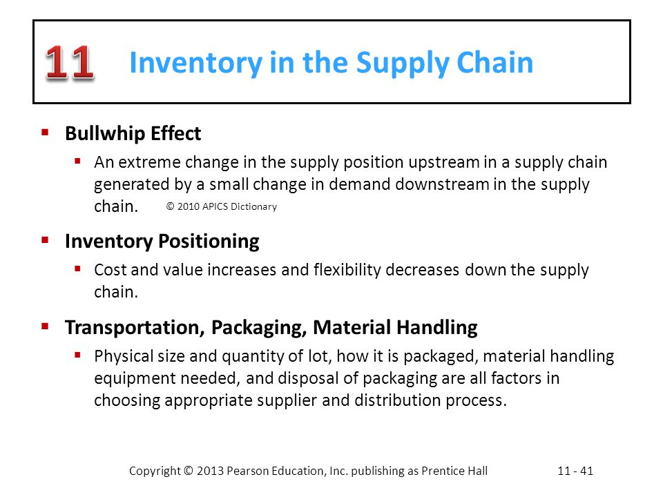 Copyright © 2013 Pearson Education, Inc. publishing as Prentice Hall11 - 41 Inventory in the Supply Chain Bullwhip Effect An extreme change in the sup
