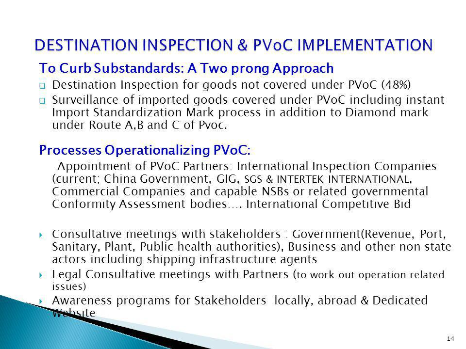 To Curb Substandards: A Two prong Approach Destination Inspection for goods not covered under PVoC (48%) Surveillance of imported goods covered under