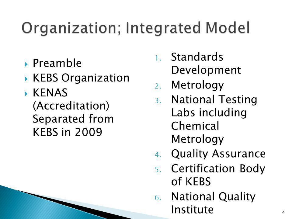Preamble KEBS Organization KENAS (Accreditation) Separated from KEBS in 2009 1. Standards Development 2. Metrology 3. National Testing Labs including