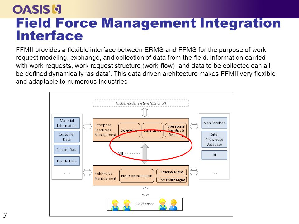 Field Force Management Integration Interface 3 FFMII provides a flexible interface between ERMS and FFMS for the purpose of work request modeling, exchange, and collection of data from the field.
