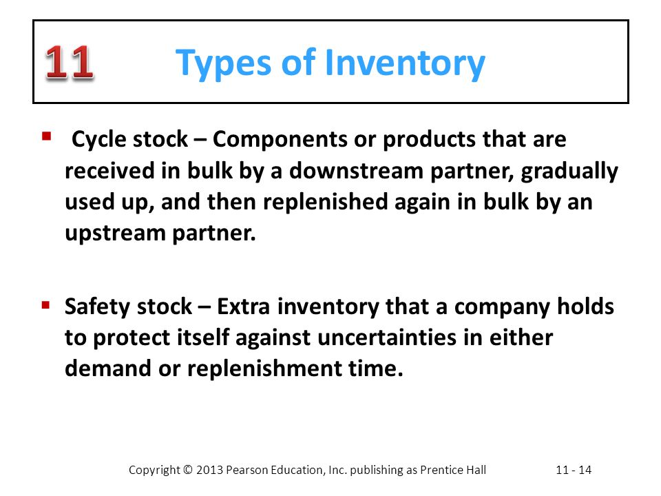 Copyright © 2013 Pearson Education, Inc. publishing as Prentice Hall11 - 14 Types of Inventory Cycle stock – Components or products that are received