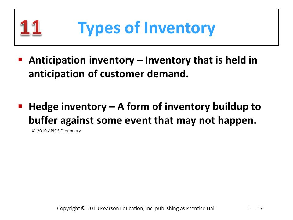 Copyright © 2013 Pearson Education, Inc. publishing as Prentice Hall11 - 15 Types of Inventory Anticipation inventory – Inventory that is held in anti