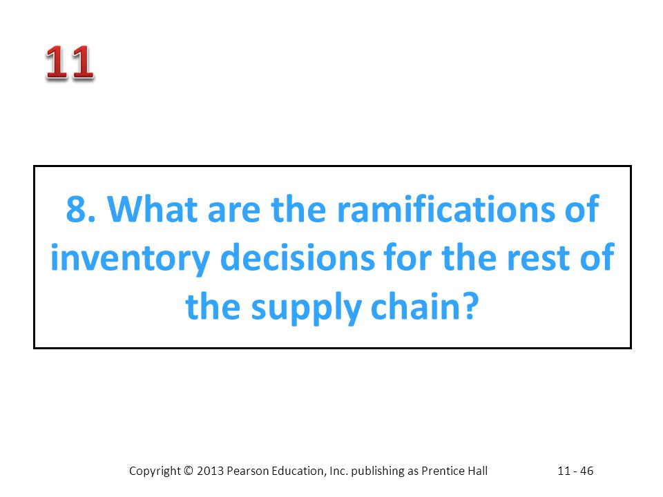 Copyright © 2013 Pearson Education, Inc. publishing as Prentice Hall11 - 46 8. What are the ramifications of inventory decisions for the rest of the s